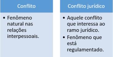 conflito-x-conflito-juridico